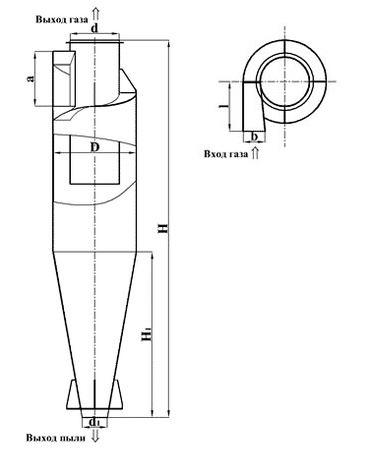 Универсальный циклон ЦН-15