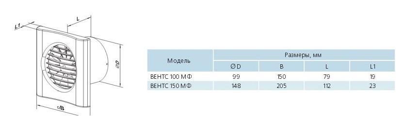 Габаритные рамзеры Вентс МФТН 100